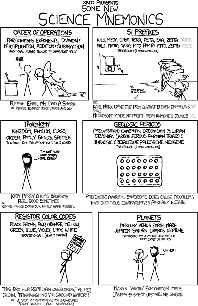 Comicget Version 75 Slightly Alpha Xkcd Archive
